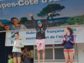 Pobeda Staše Gejo na Evropskom kupu u Francuskoj