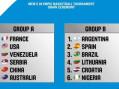 Košarkaši Srbije u grupi sa SAD, Venecuelom, Kinom, Australijom i Francuskom